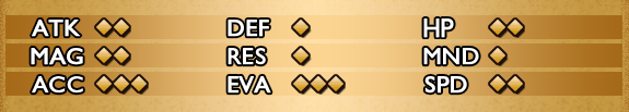 60-spellblade-core