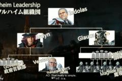 La struttura dell'impero di Niflheim
